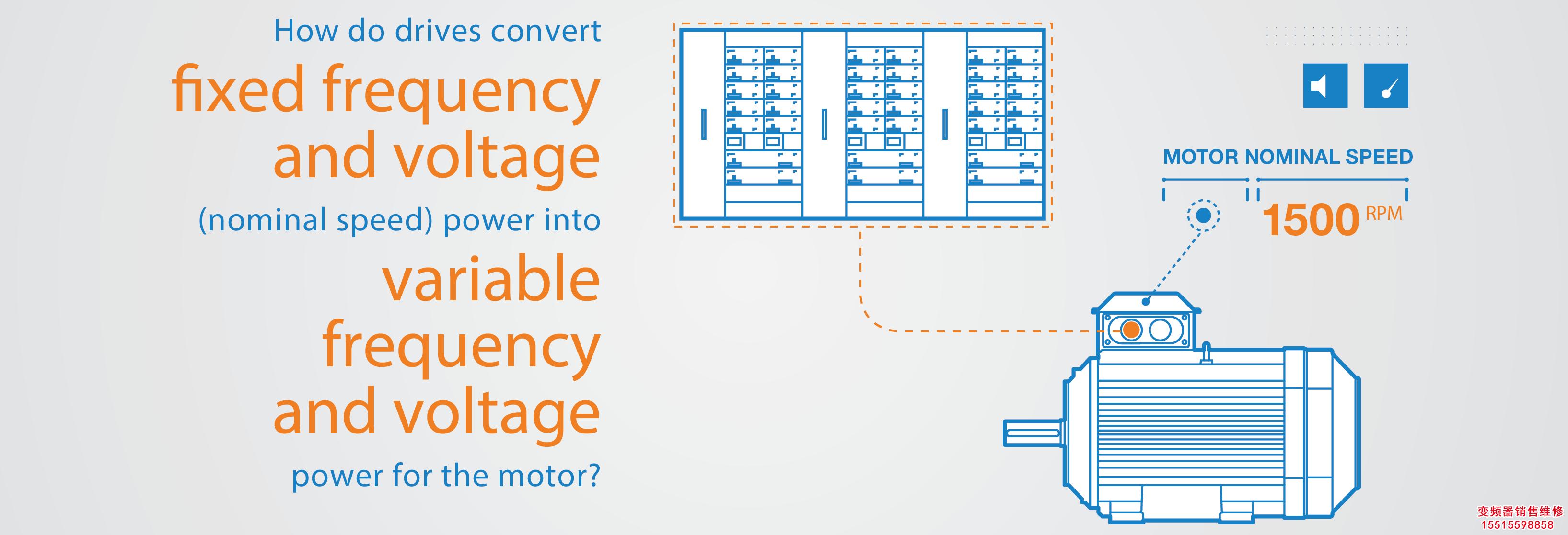 什么是交流变频器